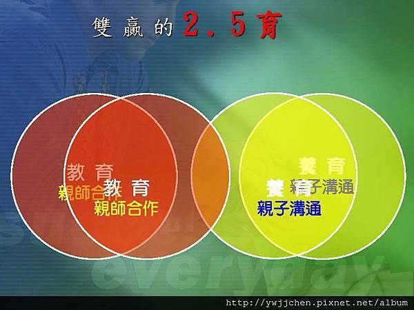 2013-0928親師攜手合作為孩子(2.5育)_頁面_11