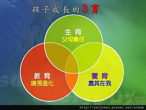2013-0928親師攜手合作為孩子(2.5育)_頁面_09