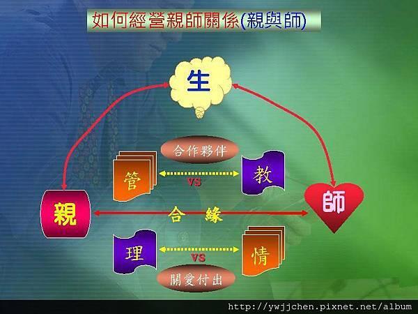 2013-0928親師攜手合作為孩子(2.5育)_頁面_02