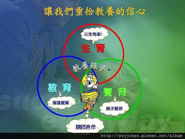 2013-0928親師攜手合作為孩子(2.5育)_頁面_22