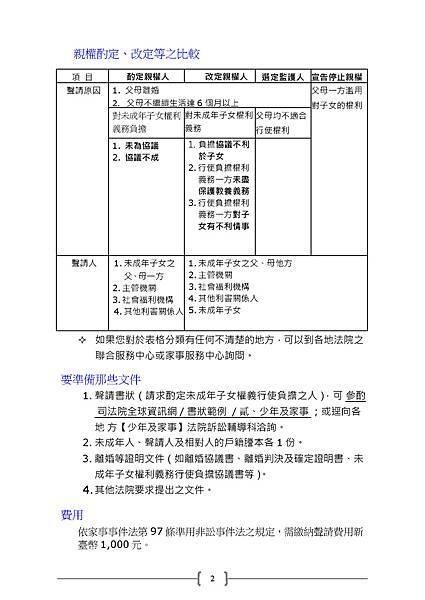 04-好好愛我-如何聲請未成年子女親權酌定改定(1050407)_頁面_2.jpg