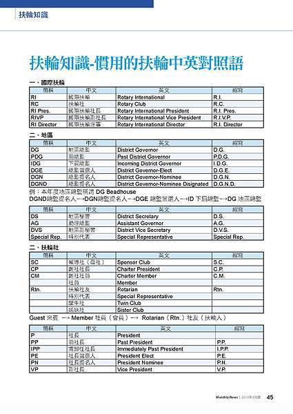 No.08_1718總監月刊02月號_頁面_47.jpg
