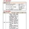 第28屆地區年會手冊_精華版(2018-0411)_頁面_005.jpg