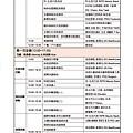 第28屆地區年會手冊_精華版(2018-0411)_頁面_007.jpg