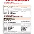 第28屆地區年會手冊_精華版(2018-0411)_頁面_015.jpg