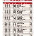 第28屆地區年會手冊_精華版(2018-0411)_頁面_074.jpg