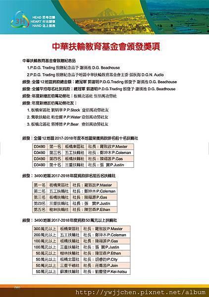 第28屆地區年會手冊_精華版(2018-0411)_頁面_081.jpg