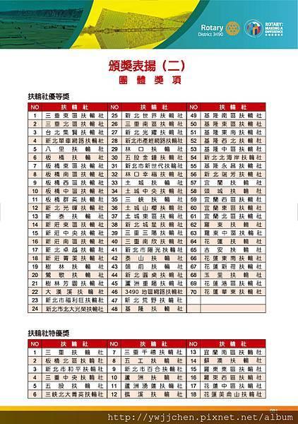 第28屆地區年會手冊_精華版(2018-0411)_頁面_082.jpg