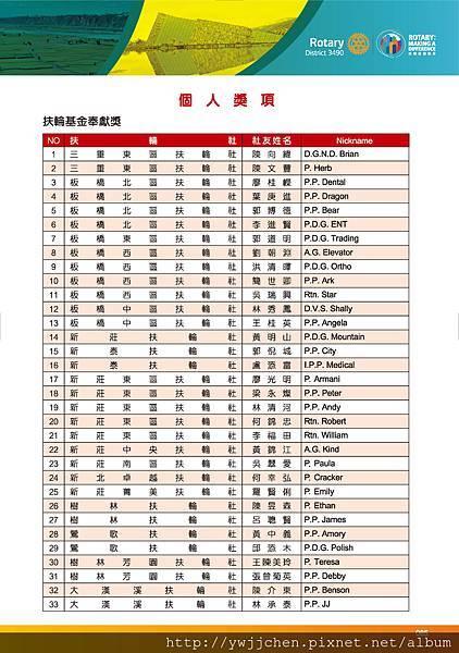 第28屆地區年會手冊_精華版(2018-0411)_頁面_086.jpg