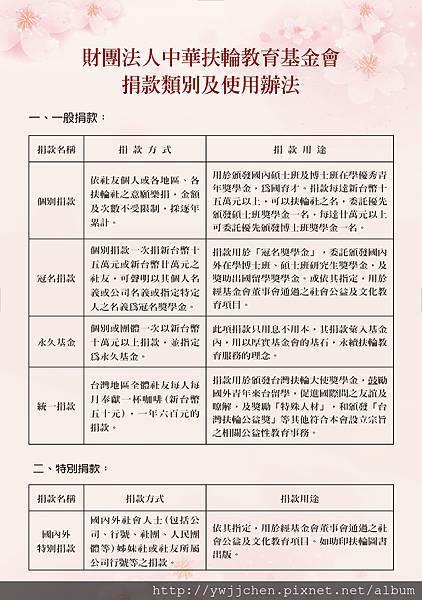 第28屆地區年會手冊_精華版(2018-0411)_頁面_119.jpg