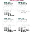 羅東扶輪社授證47週年紀念特刊(2018-0505)_頁面_07.jpg