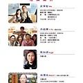 羅東扶輪社授證47週年紀念特刊(2018-0505)_頁面_44.jpg