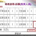 訴願書及復審書填表說明會-2018-0622(黃淑貴科長)_頁面_09.jpg