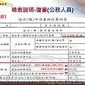 訴願書及復審書填表說明會-2018-0622(黃淑貴科長)_頁面_18.jpg