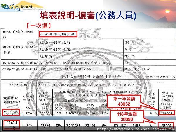 訴願書及復審書填表說明會-2018-0622(黃淑貴科長)_頁面_24.jpg