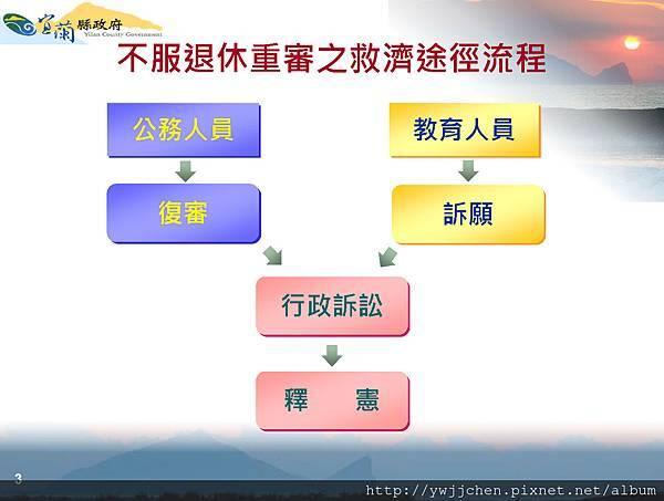 訴願書及復審書填表說明會-2018-0622(黃淑貴科長)_頁面_04.jpg