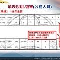 訴願書及復審書填表說明會-2018-0622(黃淑貴科長)_頁面_23.jpg