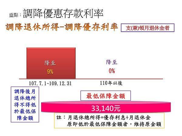 退休公教人員退休所得重審說明_頁面_03.jpg
