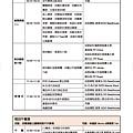第28屆地區年會手冊_完整版(2018-0630 Final)_頁面_009.jpg