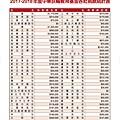 第28屆地區年會手冊_完整版(2018-0630 Final)_頁面_077.jpg