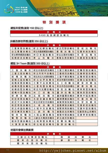 第28屆地區年會手冊_完整版(2018-0630 Final)_頁面_103.jpg