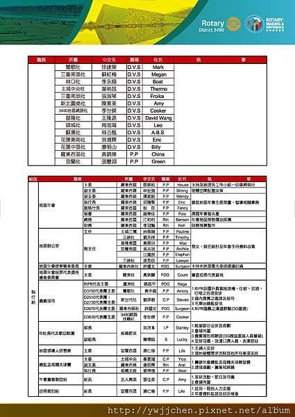 第28屆地區年會手冊_完整版(2018-0630 Final)_頁面_116.jpg