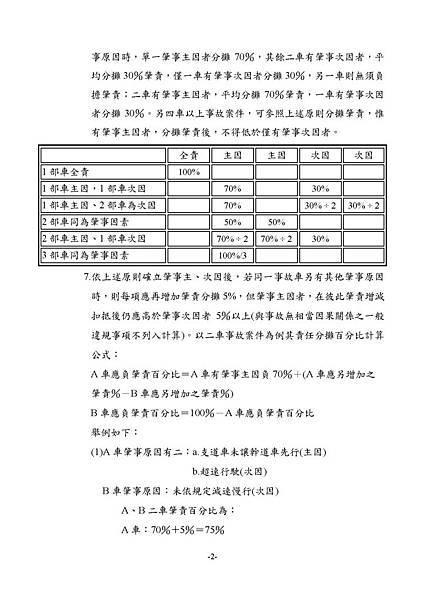 1.3_1同業汽車肇責分攤處理原則_頁面_04.jpg
