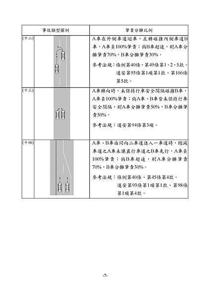 1.3_1同業汽車肇責分攤處理原則_頁面_09.jpg