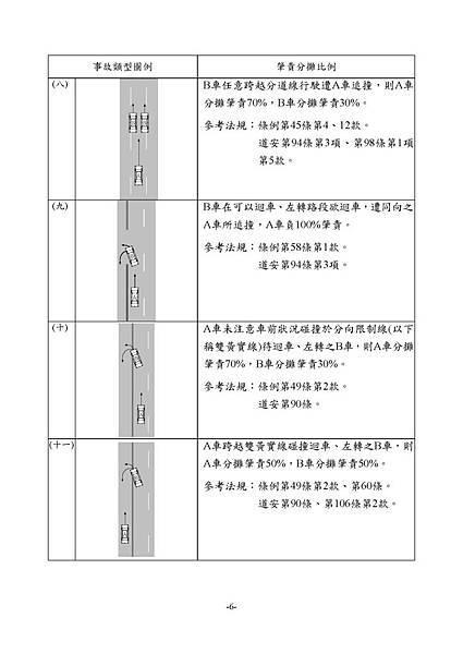 1.3_1同業汽車肇責分攤處理原則_頁面_08.jpg