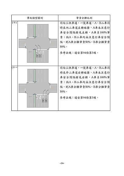 1.3_1同業汽車肇責分攤處理原則_頁面_16.jpg