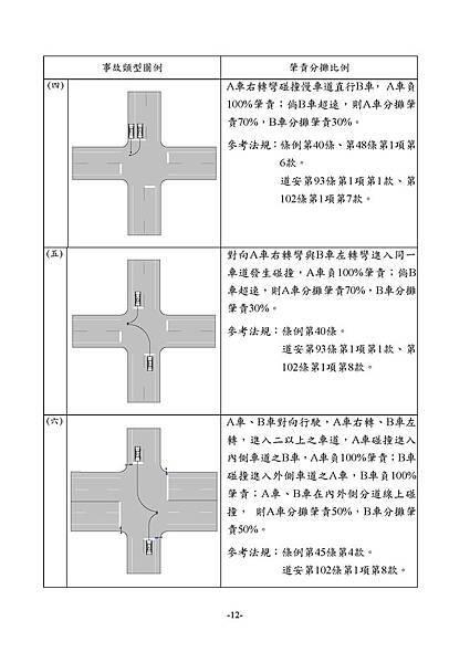1.3_1同業汽車肇責分攤處理原則_頁面_14.jpg