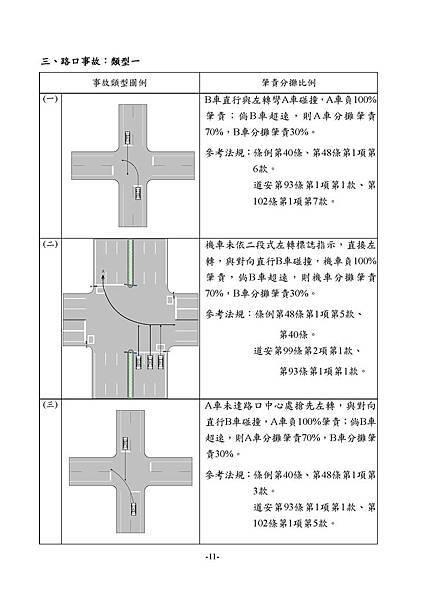 1.3_1同業汽車肇責分攤處理原則_頁面_13.jpg