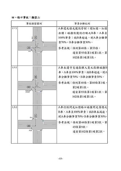 1.3_1同業汽車肇責分攤處理原則_頁面_17.jpg