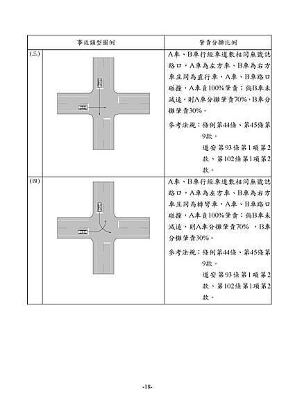 1.3_1同業汽車肇責分攤處理原則_頁面_20.jpg