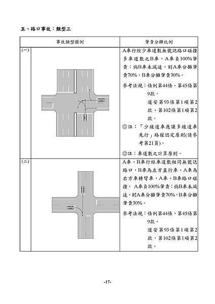 1.3_1同業汽車肇責分攤處理原則_頁面_19.jpg