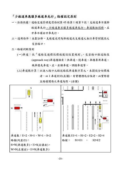 1.3_1同業汽車肇責分攤處理原則_頁面_23.jpg