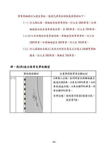 1.3_1同業汽車肇責分攤處理原則_頁面_24.jpg