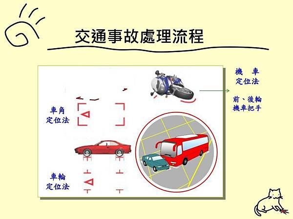交通事故(車禍)_現場畫線圖示02.jpg