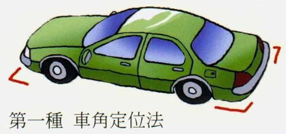 交通事故(車禍)_現場畫線圖示03-車角定位.jpg