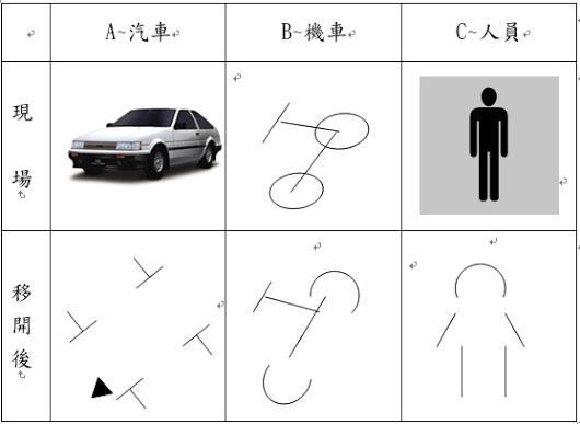 交通事故(車禍)_現場畫線圖示01.jpg