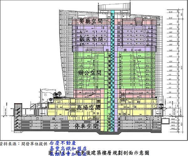 暐順經貿大樓6+PLAZA