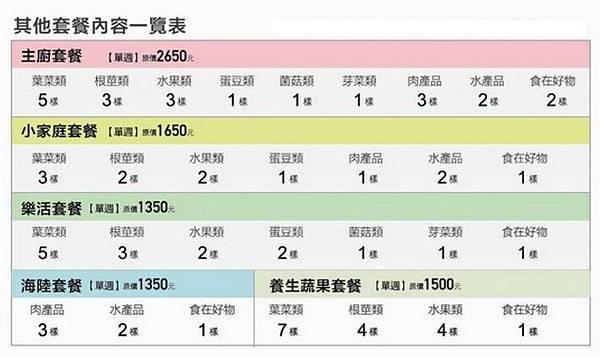 統一生機有機蔬菜宅配訂購 (13).jpg
