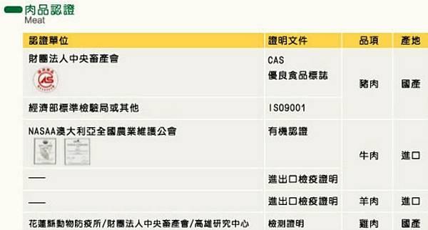 統一生機有機蔬菜宅配訂購 (3).JPG