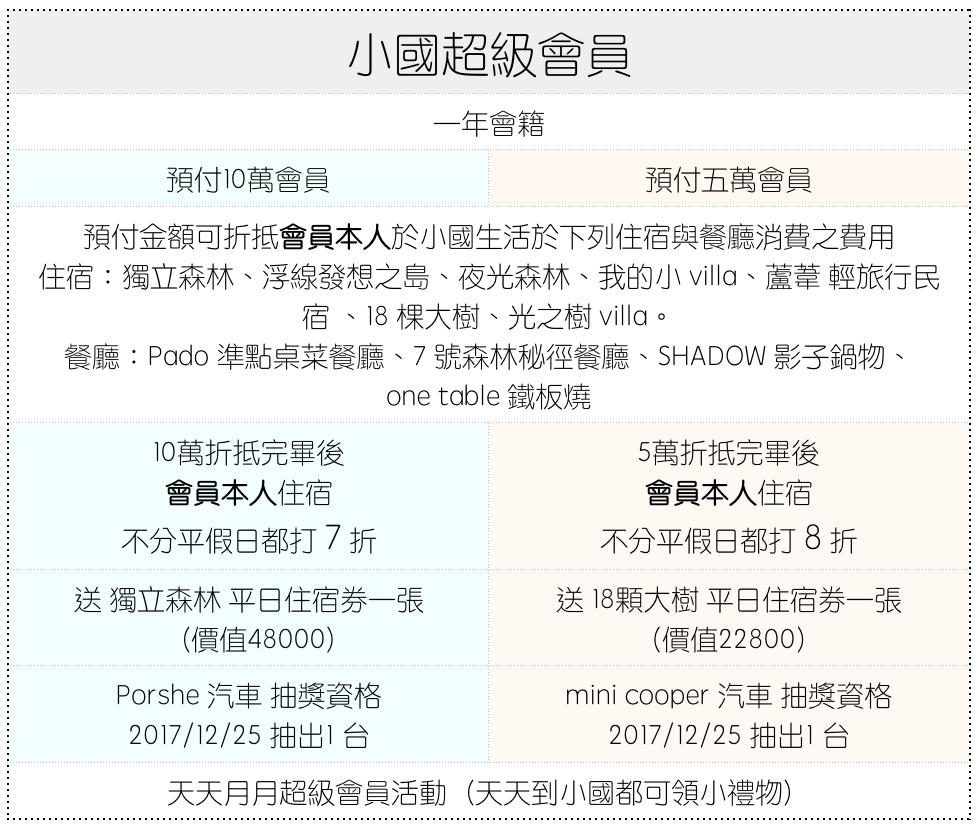 螢幕快照 2017-08-27 下午11.02.07.png