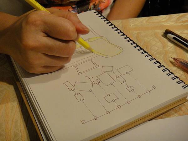》學生物品家具立體畫練習(4)
