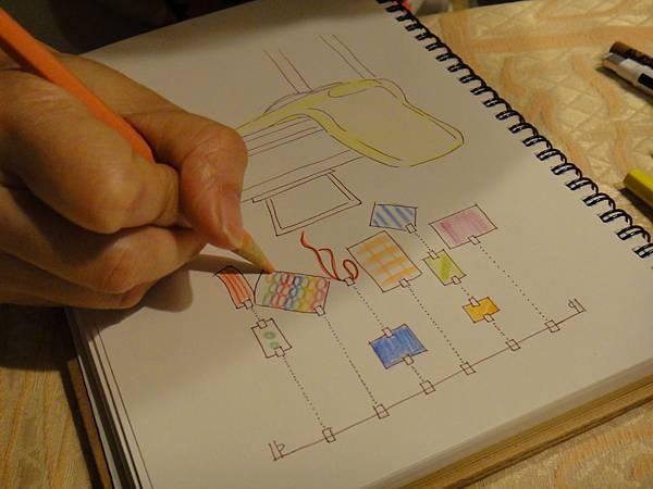 》學生物品家具立體畫練習(6)
