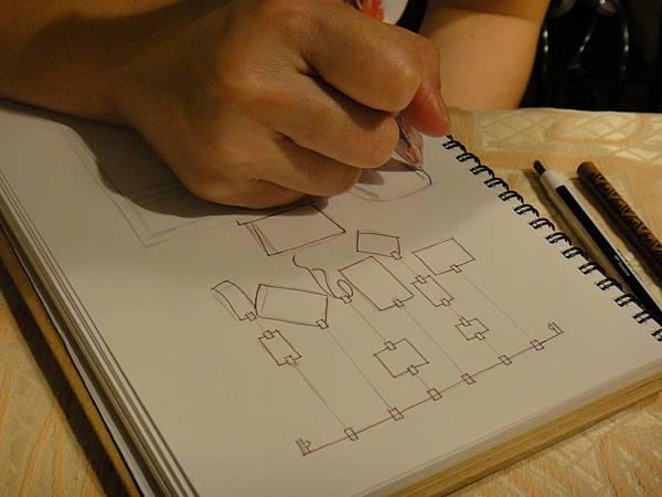 》學生物品家具立體畫練習(3)