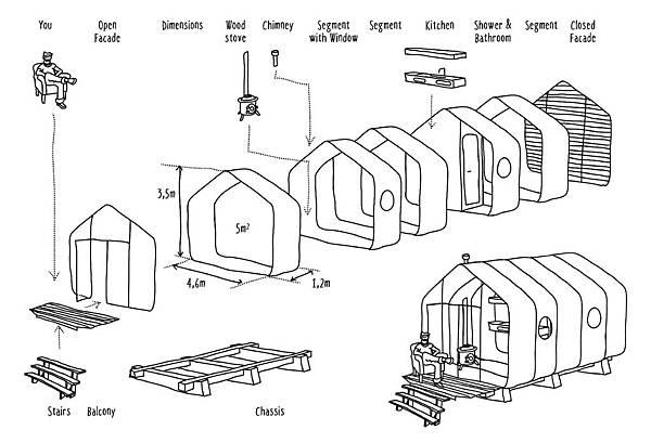 Wikkelhouse_configuration.jpg