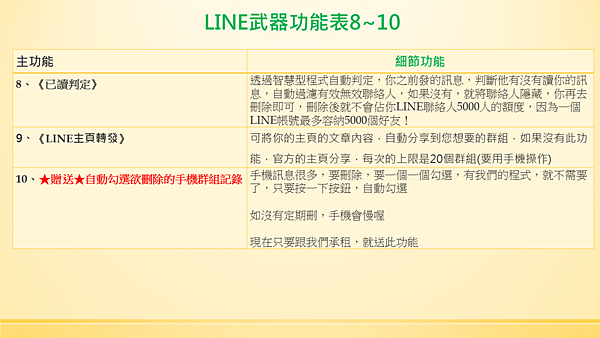 宙斯LINE行銷功能說明圖