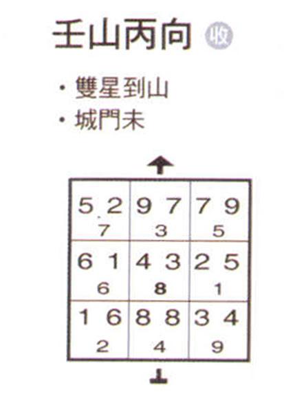 0131-5